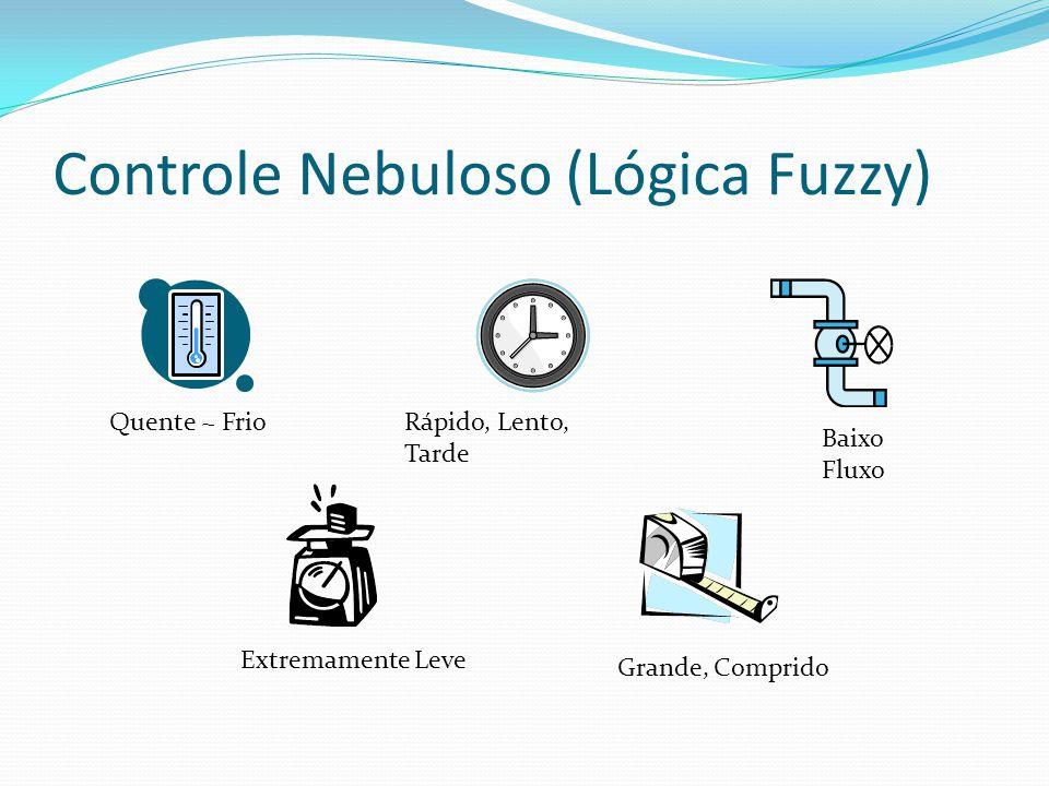 Controle Nebuloso (Lógica Fuzzy) Quente ~ FrioRápido, Lento, Tarde Baixo Fluxo Extremamente Leve Grande, Comprido