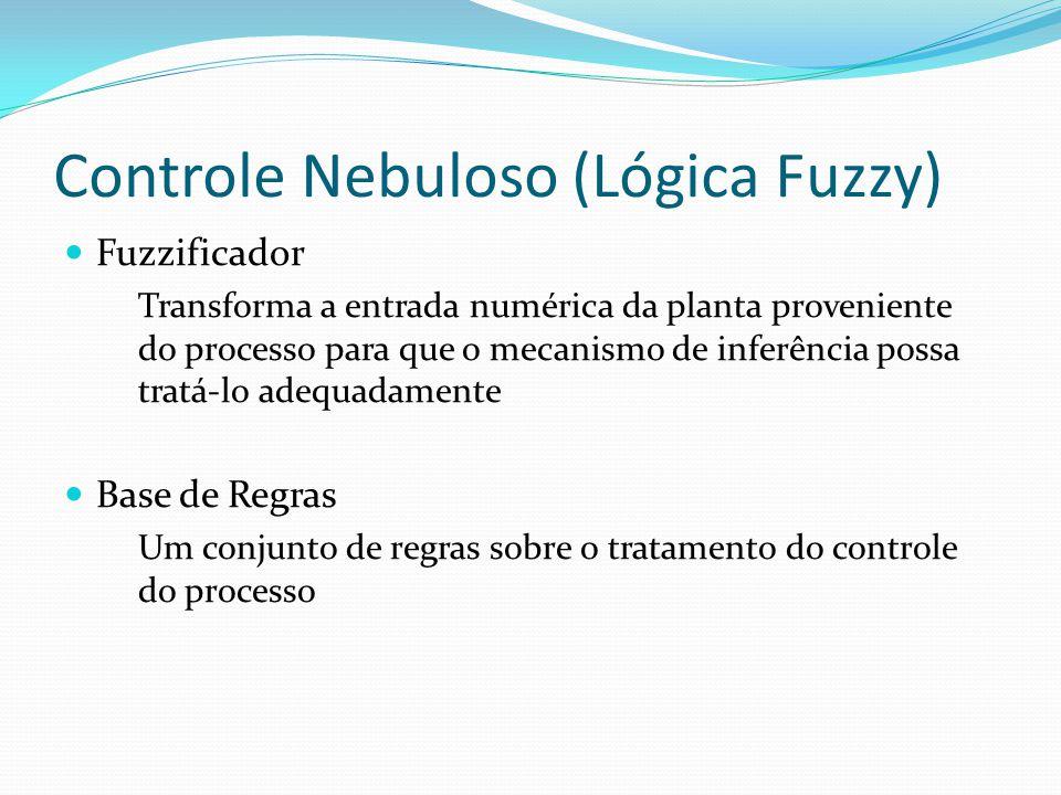 Controle Nebuloso (Lógica Fuzzy) Fuzzificador Transforma a entrada numérica da planta proveniente do processo para que o mecanismo de inferência possa tratá-lo adequadamente Base de Regras Um conjunto de regras sobre o tratamento do controle do processo