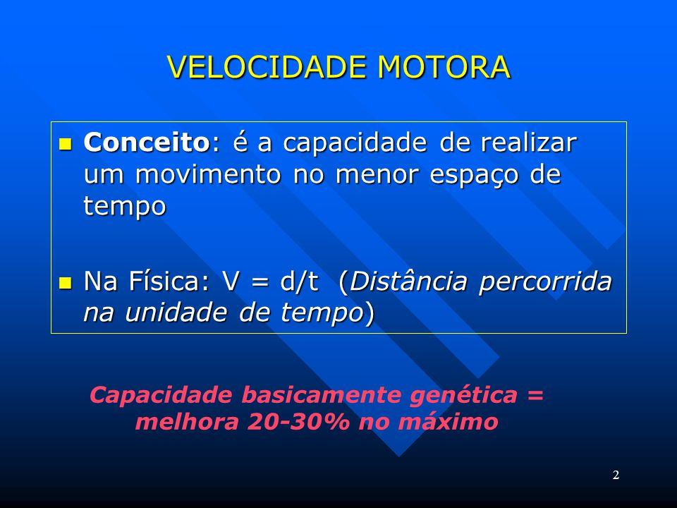 2 VELOCIDADE MOTORA Conceito: é a capacidade de realizar um movimento no menor espaço de tempo Conceito: é a capacidade de realizar um movimento no menor espaço de tempo Na Física: V = d/t (Distância percorrida na unidade de tempo) Na Física: V = d/t (Distância percorrida na unidade de tempo) Capacidade basicamente genética = melhora 20-30% no máximo