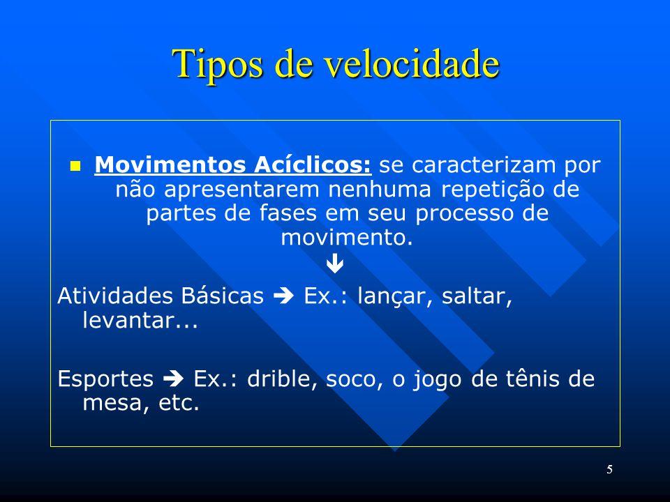 5 Tipos de velocidade Movimentos Acíclicos: se caracterizam por não apresentarem nenhuma repetição de partes de fases em seu processo de movimento.