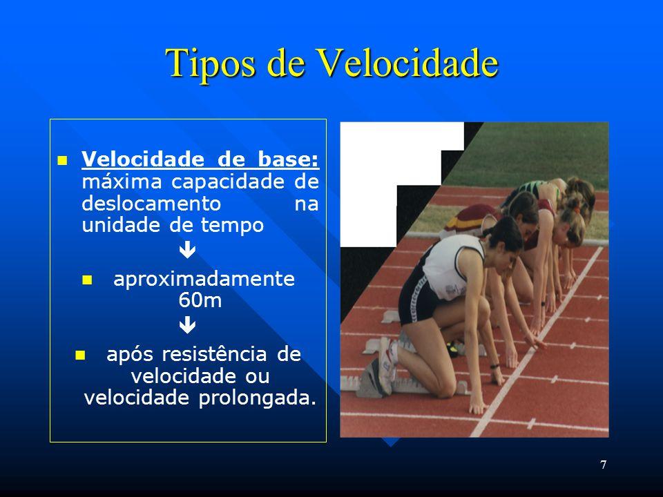 7 Tipos de Velocidade Velocidade de base: máxima capacidade de deslocamento na unidade de tempo  aproximadamente 60m  após resistência de velocidade ou velocidade prolongada.
