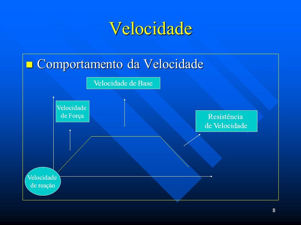 8 Velocidade Comportamento da Velocidade Comportamento da Velocidade Velocidade de reação Velocidade de Força Velocidade de Base Resistência de Velocidade