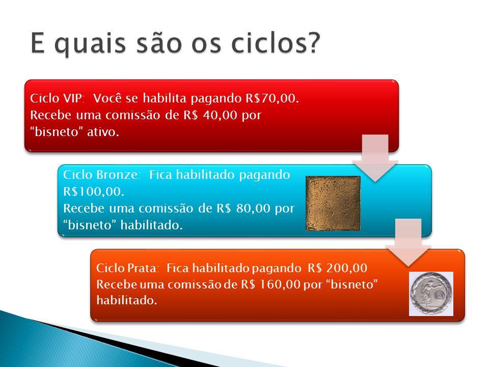 """Ciclo VIP: Você se habilita pagando R$70,00. Recebe uma comissão de R$ 40,00 por """"bisneto"""" ativo. Ciclo Bronze: Fica habilitado pagando R$100,00. Rece"""