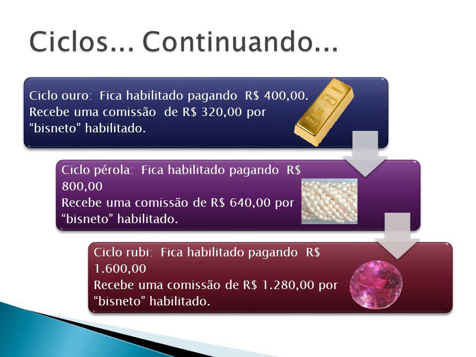 """Ciclo ouro: Fica habilitado pagando R$ 400,00. Recebe uma comissão de R$ 320,00 por """"bisneto"""" habilitado. Ciclo pérola: Fica habilitado pagando R$ 800"""