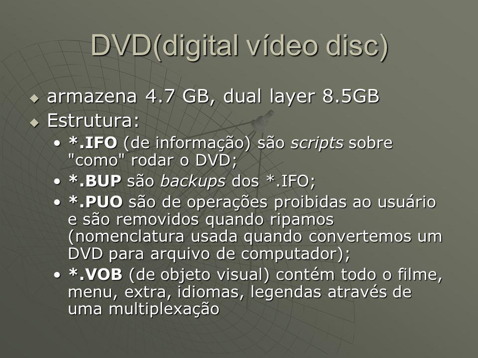 DVD(digital vídeo disc)  armazena 4.7 GB, dual layer 8.5GB  Estrutura: *.IFO (de informação) são scripts sobre como rodar o DVD;*.IFO (de informação) são scripts sobre como rodar o DVD; *.BUP são backups dos *.IFO;*.BUP são backups dos *.IFO; *.PUO são de operações proibidas ao usuário e são removidos quando ripamos (nomenclatura usada quando convertemos um DVD para arquivo de computador);*.PUO são de operações proibidas ao usuário e são removidos quando ripamos (nomenclatura usada quando convertemos um DVD para arquivo de computador); *.VOB (de objeto visual) contém todo o filme, menu, extra, idiomas, legendas através de uma multiplexação*.VOB (de objeto visual) contém todo o filme, menu, extra, idiomas, legendas através de uma multiplexação