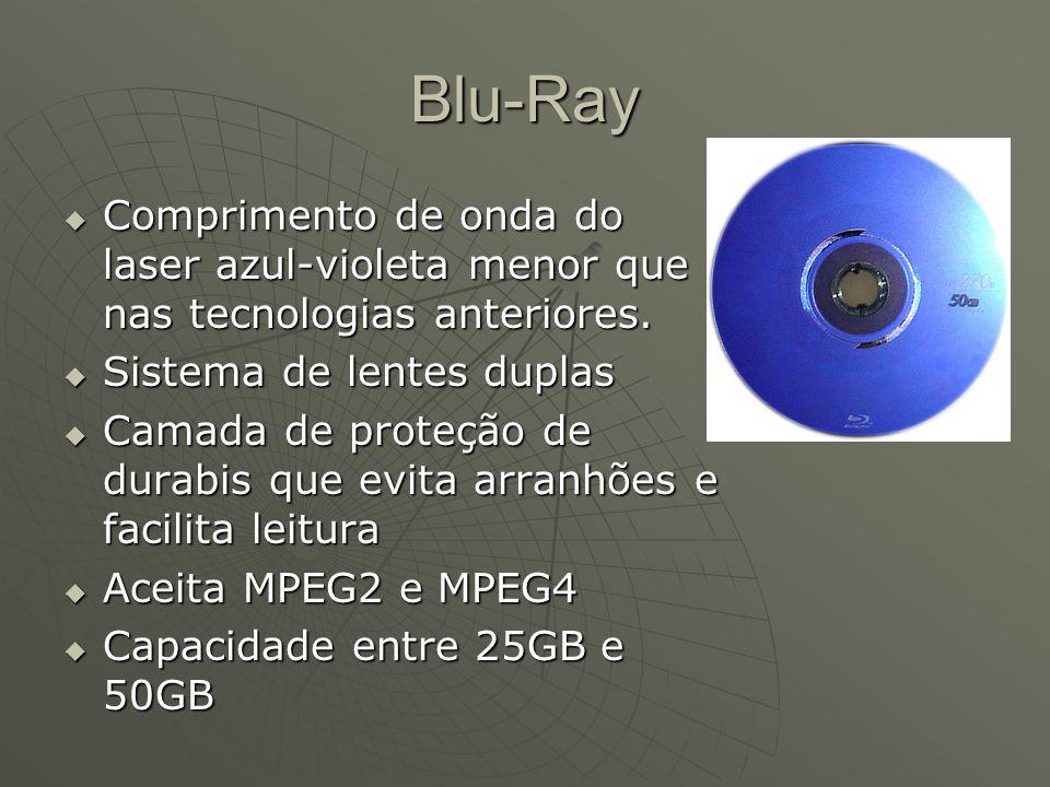 Blu-Ray  Comprimento de onda do laser azul-violeta menor que nas tecnologias anteriores.  Sistema de lentes duplas  Camada de proteção de durabis q