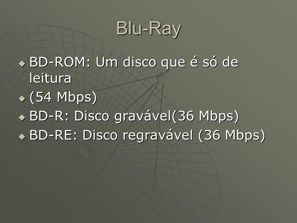 Blu-Ray  BD-ROM: Um disco que é só de leitura  (54 Mbps)  BD-R: Disco gravável(36 Mbps)  BD-RE: Disco regravável (36 Mbps)