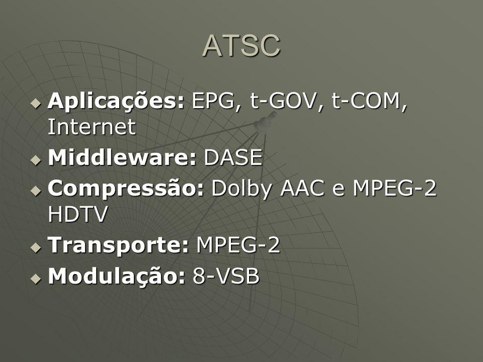 ATSC  Aplicações: EPG, t-GOV, t-COM, Internet  Middleware: DASE  Compressão: Dolby AAC e MPEG-2 HDTV  Transporte: MPEG-2  Modulação: 8-VSB