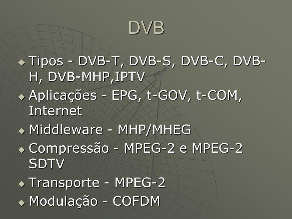 DVB  Tipos - DVB-T, DVB-S, DVB-C, DVB- H, DVB-MHP,IPTV  Aplicações - EPG, t-GOV, t-COM, Internet  Middleware - MHP/MHEG  Compressão - MPEG-2 e MPEG-2 SDTV  Transporte - MPEG-2  Modulação - COFDM