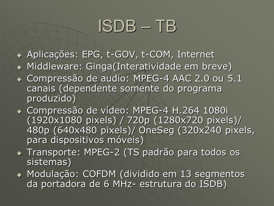 ISDB – TB  Aplicações: EPG, t-GOV, t-COM, Internet  Middleware: Ginga(Interatividade em breve)  Compressão de audio: MPEG-4 AAC 2.0 ou 5.1 canais (dependente somente do programa produzido)  Compressão de vídeo: MPEG-4 H.264 1080i (1920x1080 pixels) / 720p (1280x720 pixels)/ 480p (640x480 pixels)/ OneSeg (320x240 pixels, para dispositivos móveis)  Transporte: MPEG-2 (TS padrão para todos os sistemas)  Modulação: COFDM (dividido em 13 segmentos da portadora de 6 MHz- estrutura do ISDB)