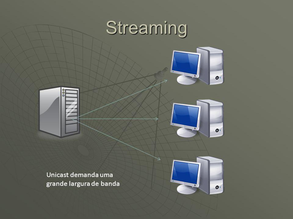Streaming Unicast demanda uma grande largura de banda