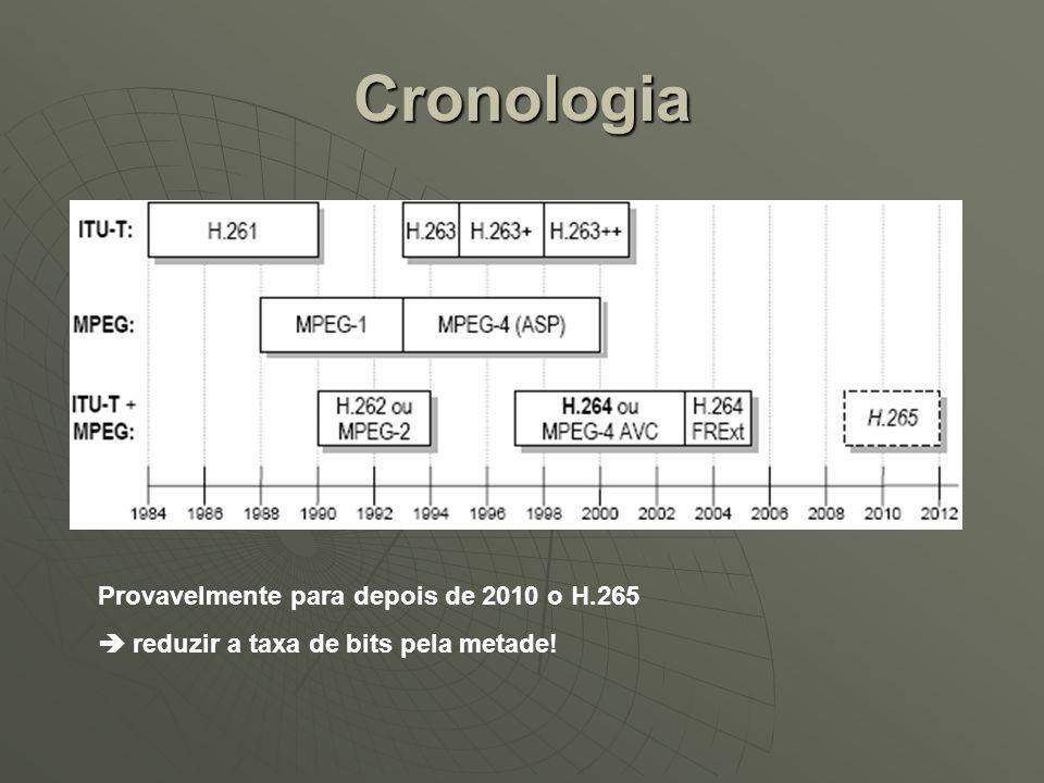 Cronologia Provavelmente para depois de 2010 o H.265  reduzir a taxa de bits pela metade!