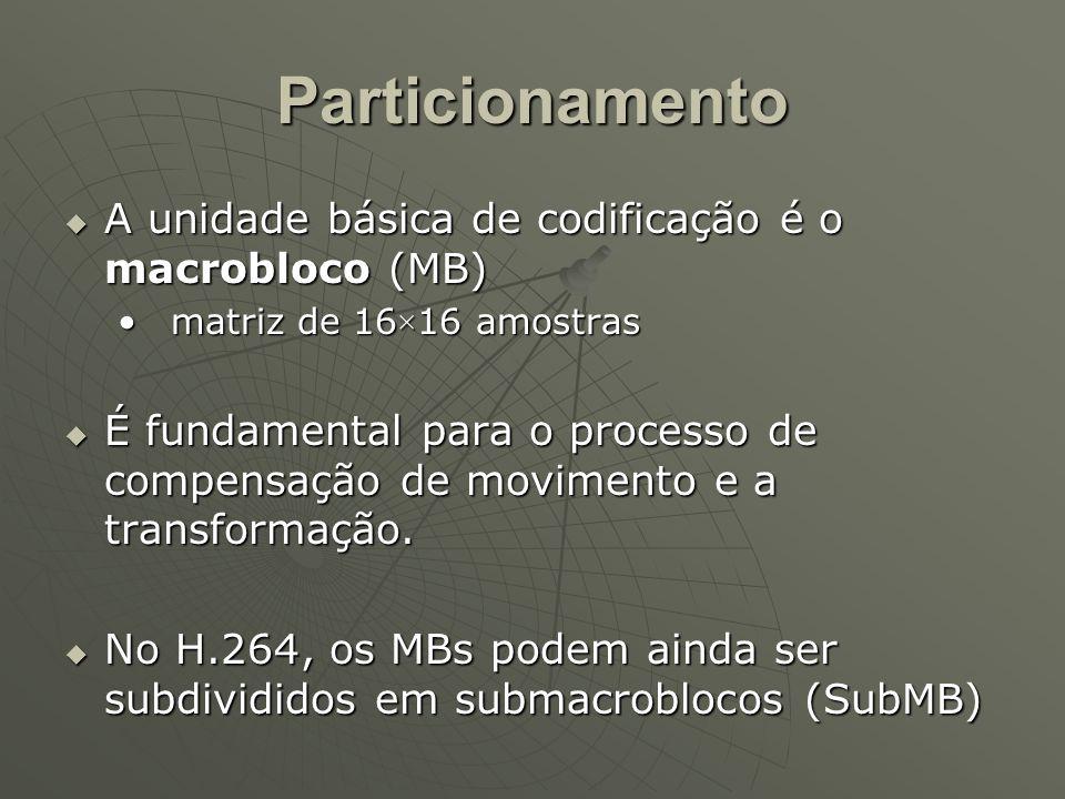 Particionamento  A unidade básica de codificação é o macrobloco (MB) matriz de 16×16 amostrasmatriz de 16×16 amostras  É fundamental para o processo de compensação de movimento e a transformação.