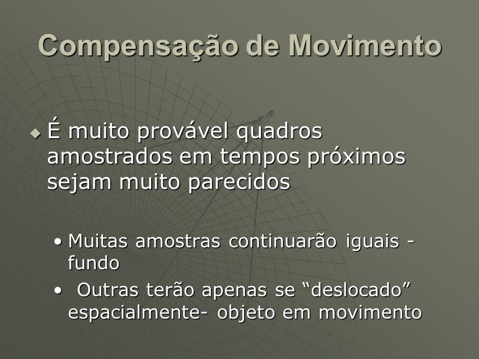 Compensação de Movimento  É muito provável quadros amostrados em tempos próximos sejam muito parecidos Muitas amostras continuarão iguais - fundoMuit