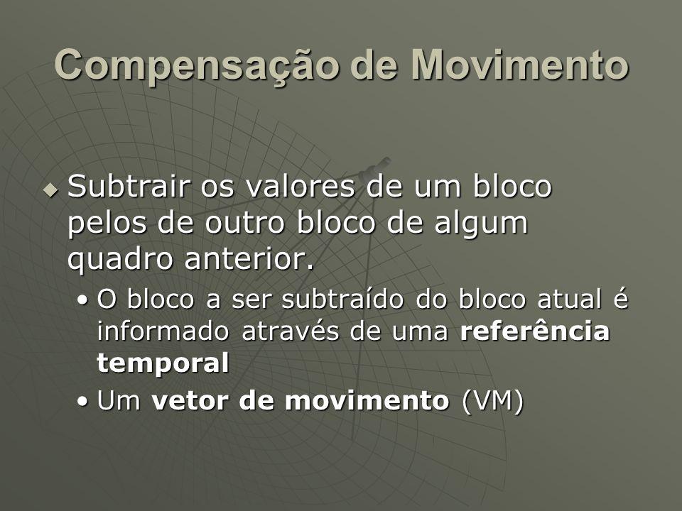 Compensação de Movimento  Subtrair os valores de um bloco pelos de outro bloco de algum quadro anterior. O bloco a ser subtraído do bloco atual é inf