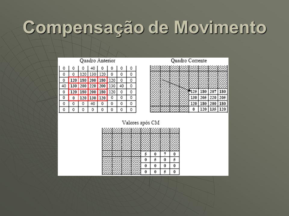 Compensação de Movimento