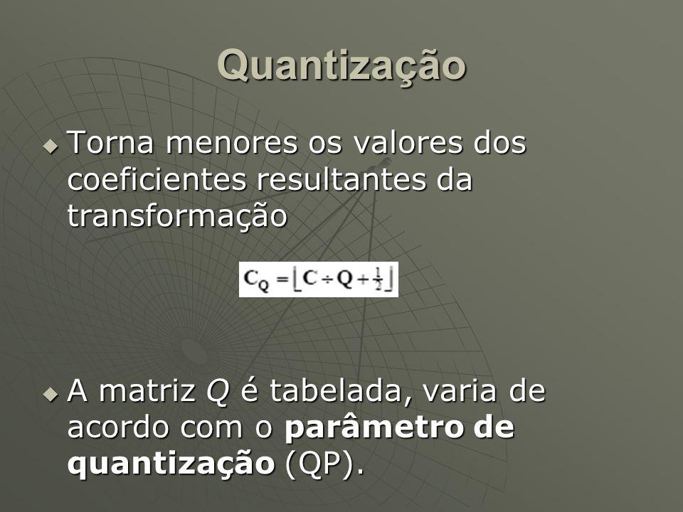 Quantização  Torna menores os valores dos coeficientes resultantes da transformação  A matriz Q é tabelada, varia de acordo com o parâmetro de quantização (QP).