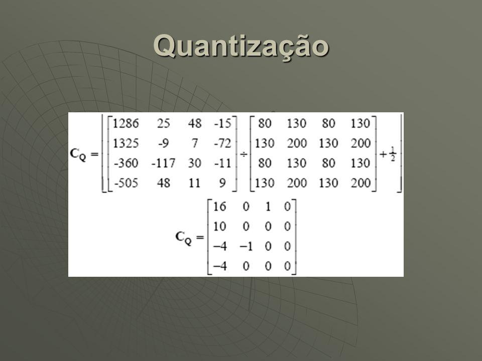 Quantização