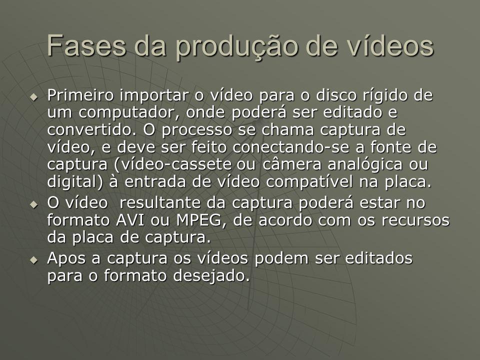 Fases da produção de vídeos  Primeiro importar o vídeo para o disco rígido de um computador, onde poderá ser editado e convertido. O processo se cham