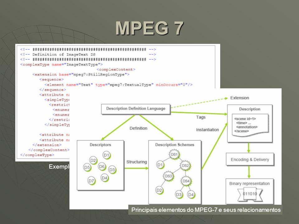 MPEG 7 Exemplo de descrição MPEG-7 em XML Principais elementos do MPEG-7 e seus relacionamentos