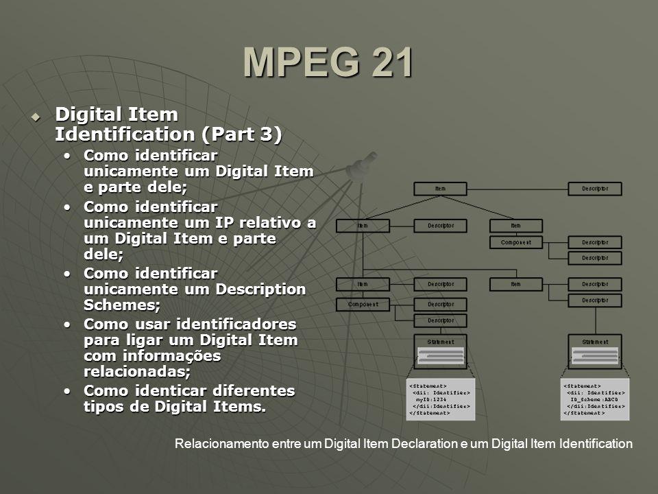 MPEG 21  Digital Item Identification (Part 3) Como identificar unicamente um Digital Item e parte dele;Como identificar unicamente um Digital Item e