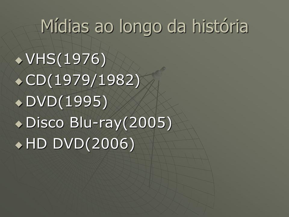 Mídias ao longo da história  VHS(1976)   CD(1979/1982)   DVD(1995)   Disco Blu-ray(2005)   HD DVD(2006) 