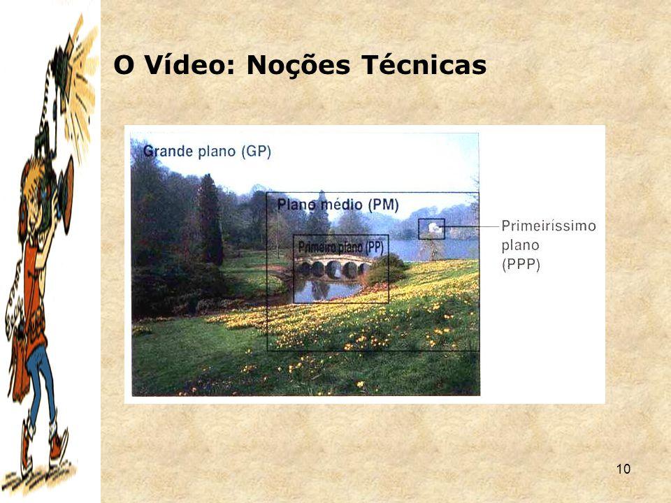 10 2  Escala de Planos O Vídeo: Noções Técnicas