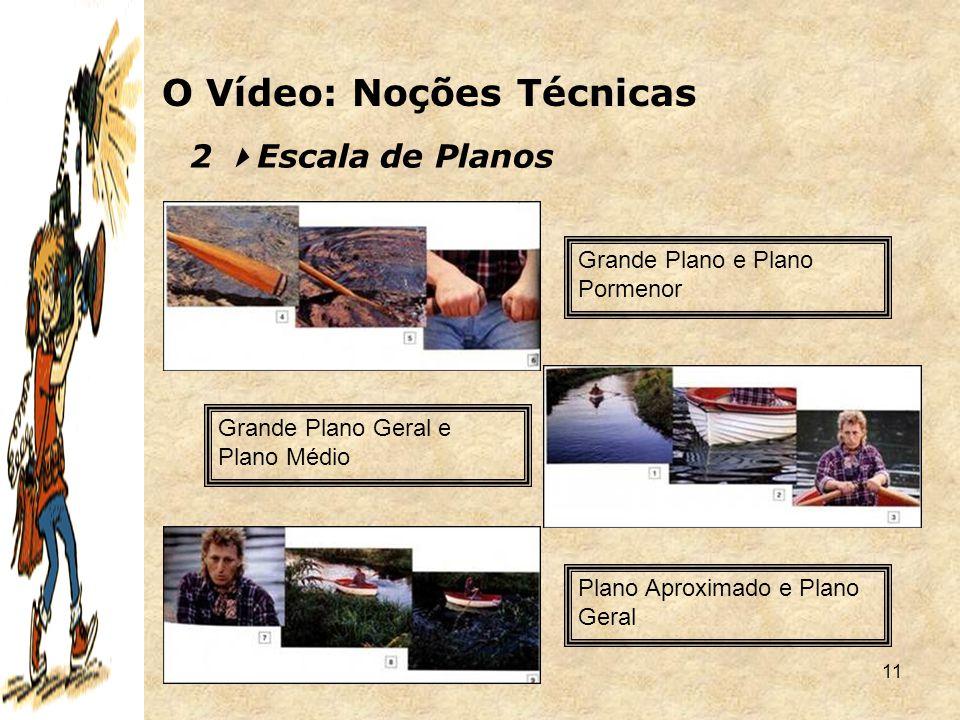 11 2  Escala de Planos O Vídeo: Noções Técnicas Grande Plano e Plano Pormenor Grande Plano Geral e Plano Médio Plano Aproximado e Plano Geral