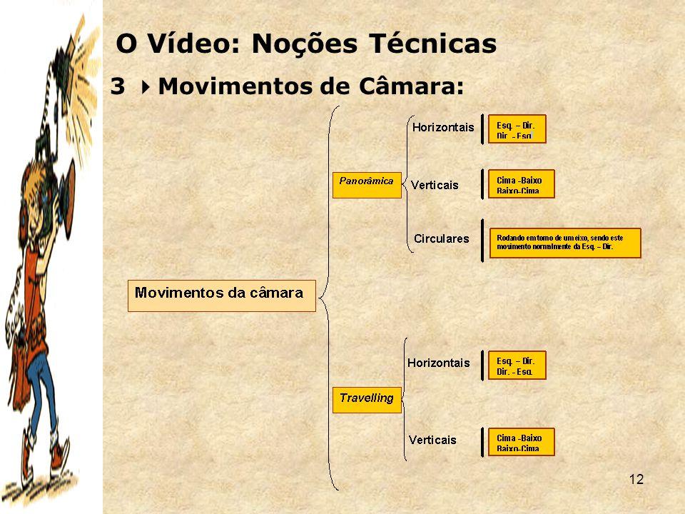 12 3  Movimentos de Câmara: O Vídeo: Noções Técnicas