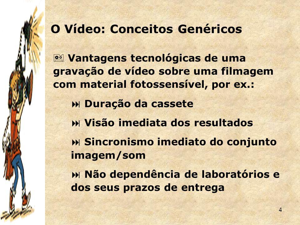 4  Vantagens tecnológicas de uma gravação de vídeo sobre uma filmagem com material fotossensível, por ex.:  Duração da cassete  Visão imediata dos