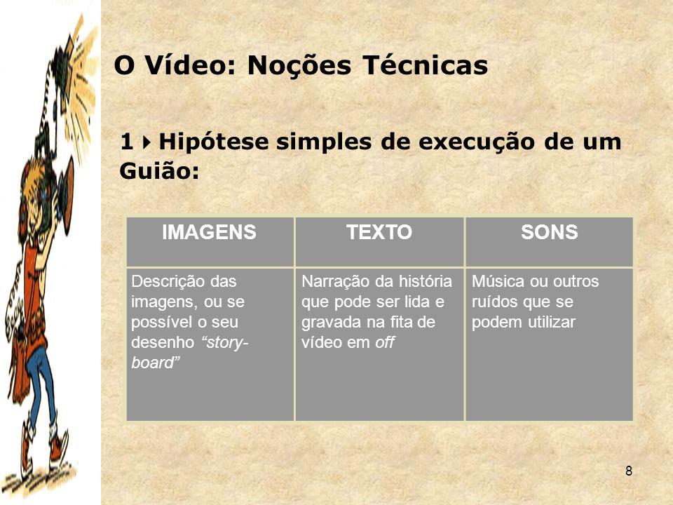 """8 1  Hipótese simples de execução de um Guião: O Vídeo: Noções Técnicas IMAGENSTEXTOSONS Descrição das imagens, ou se possível o seu desenho """"story-"""