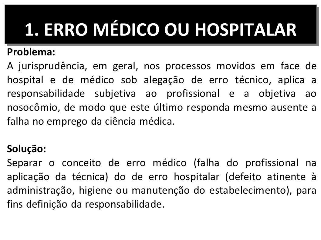 Problema: A jurisprudência, em geral, nos processos movidos em face de hospital e de médico sob alegação de erro técnico, aplica a responsabilidade su
