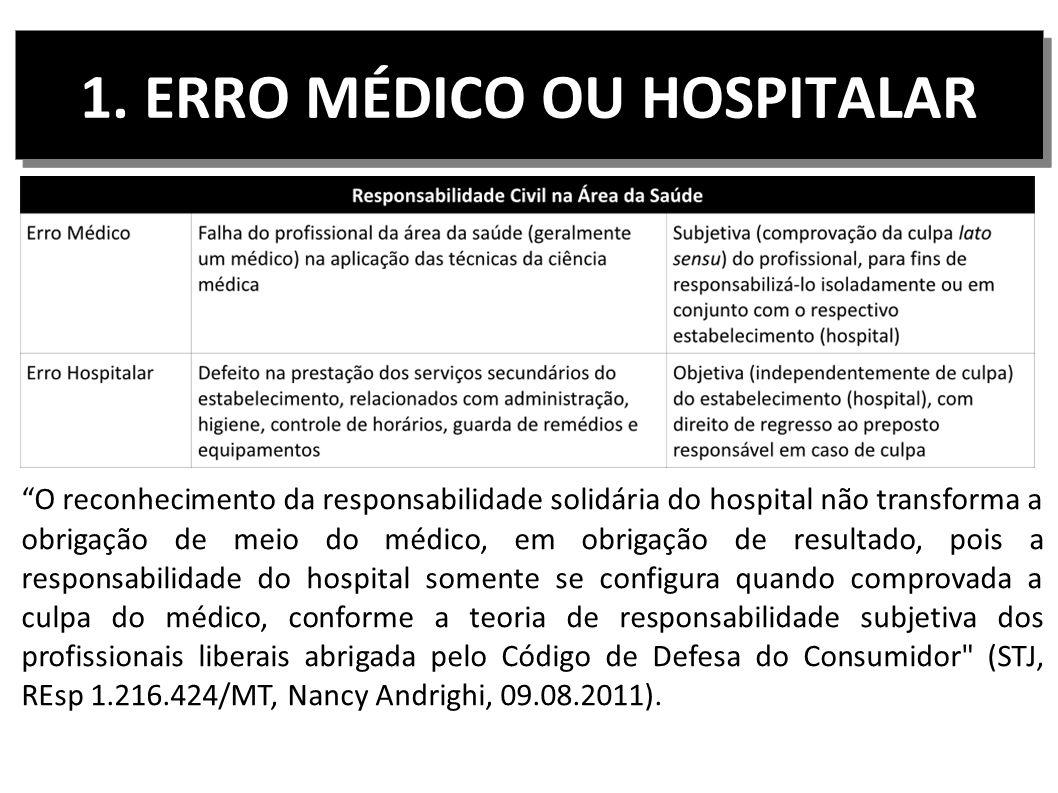 """1. ERRO MÉDICO OU HOSPITALAR """"O reconhecimento da responsabilidade solidária do hospital não transforma a obrigação de meio do médico, em obrigação de"""