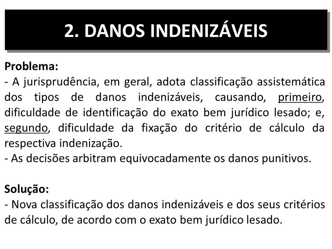 2. DANOS INDENIZÁVEIS Problema: - A jurisprudência, em geral, adota classificação assistemática dos tipos de danos indenizáveis, causando, primeiro, d