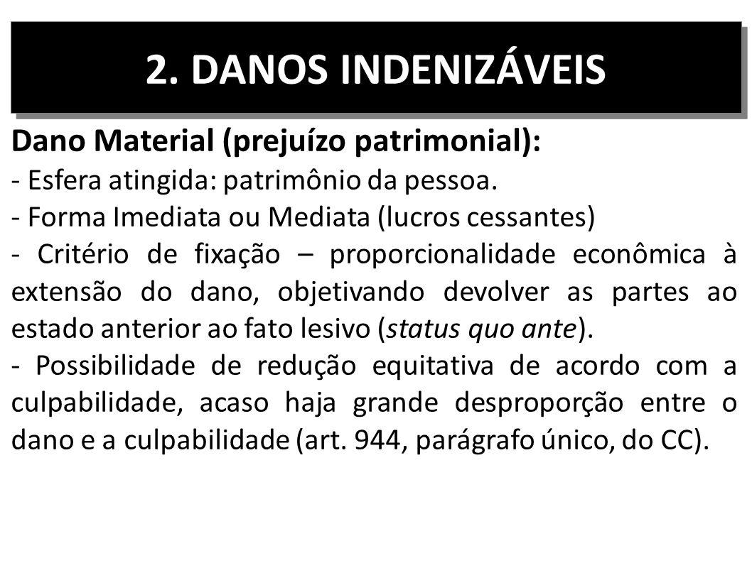 2. DANOS INDENIZÁVEIS Dano Material (prejuízo patrimonial): - Esfera atingida: patrimônio da pessoa. - Forma Imediata ou Mediata (lucros cessantes) -