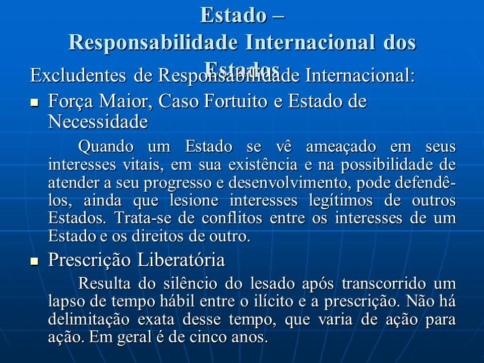Estado – Responsabilidade Internacional dos Estados Excludentes de Responsabilidade Internacional: Força Maior, Caso Fortuito e Estado de Necessidade