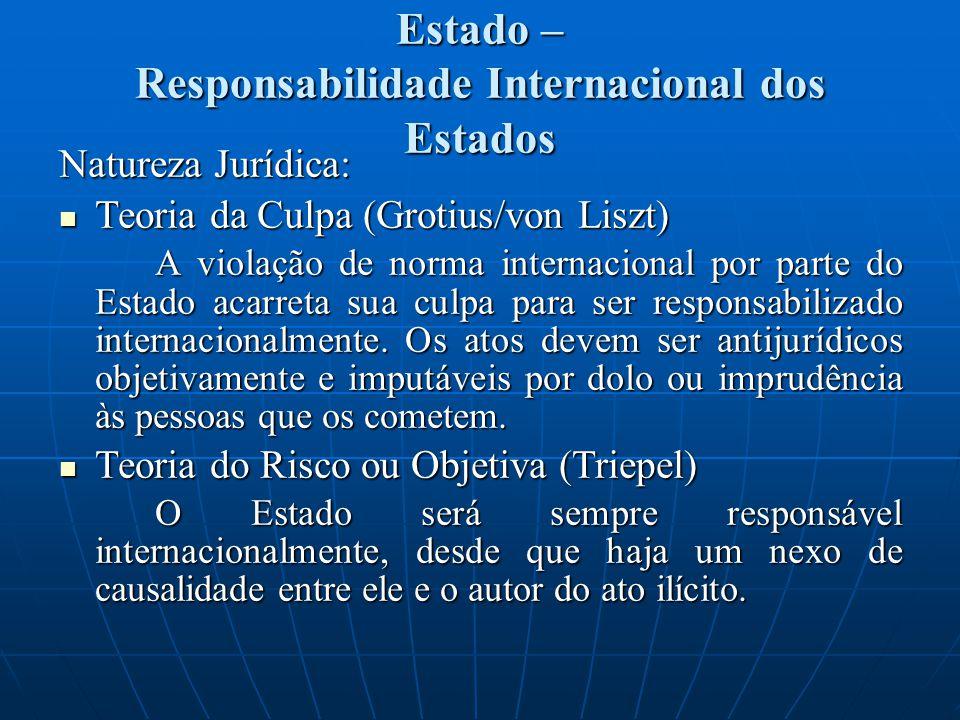 Estado – Responsabilidade Internacional dos Estados Natureza Jurídica: Teoria da Culpa (Grotius/von Liszt) Teoria da Culpa (Grotius/von Liszt) A viola
