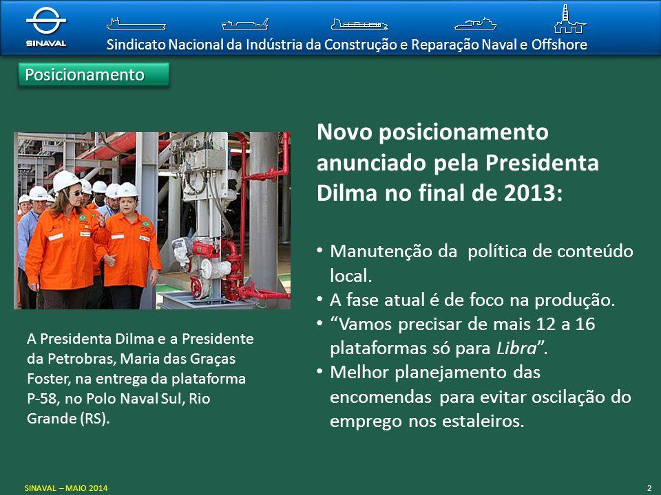Sindicato Nacional da Indústria da Construção e Reparação Naval e Offshore Novo posicionamento anunciado pela Presidenta Dilma no final de 2013: Manut