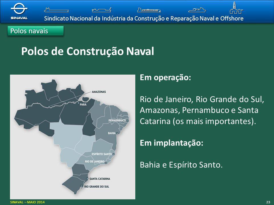Sindicato Nacional da Indústria da Construção e Reparação Naval e Offshore Em operação: Rio de Janeiro, Rio Grande do Sul, Amazonas, Pernambuco e Sant