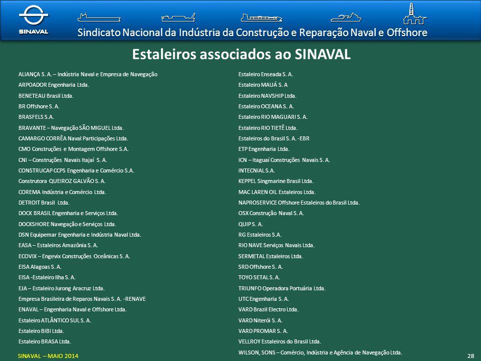 Sindicato Nacional da Indústria da Construção e Reparação Naval e Offshore SINAVAL – MAIO 201428 Estaleiros associados ao SINAVAL ALIANÇA S. A. – Indú