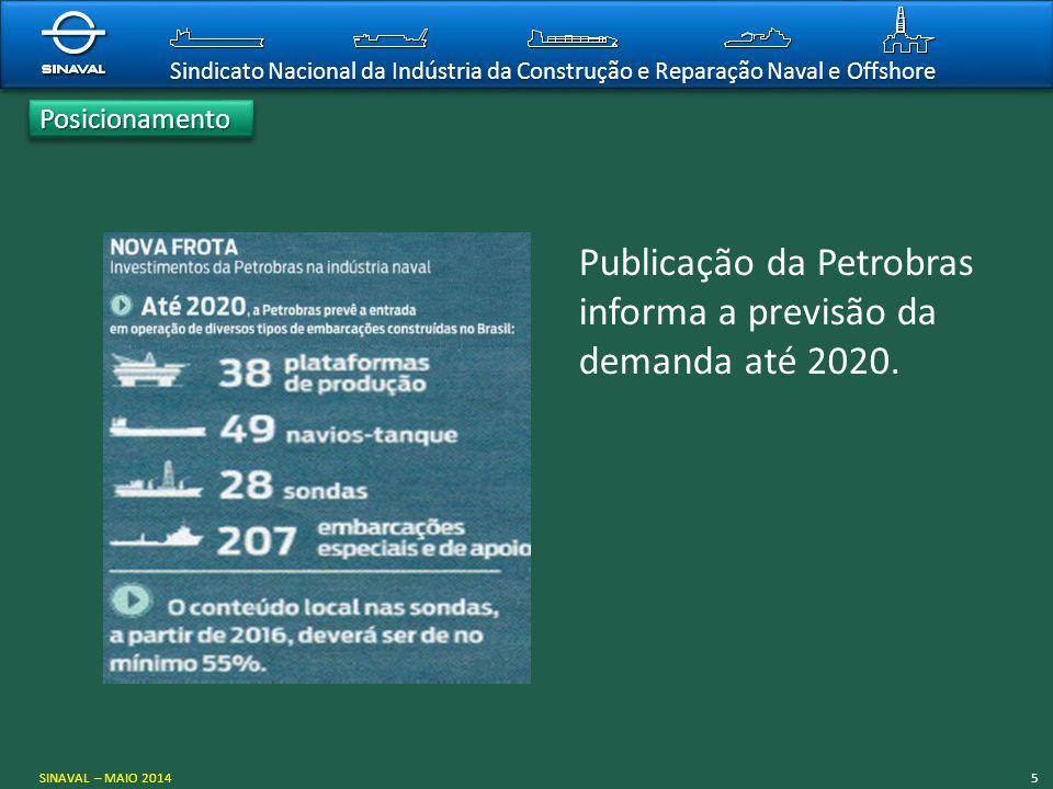 Sindicato Nacional da Indústria da Construção e Reparação Naval e Offshore Publicação da Petrobras informa a previsão da demanda até 2020. Posicioname