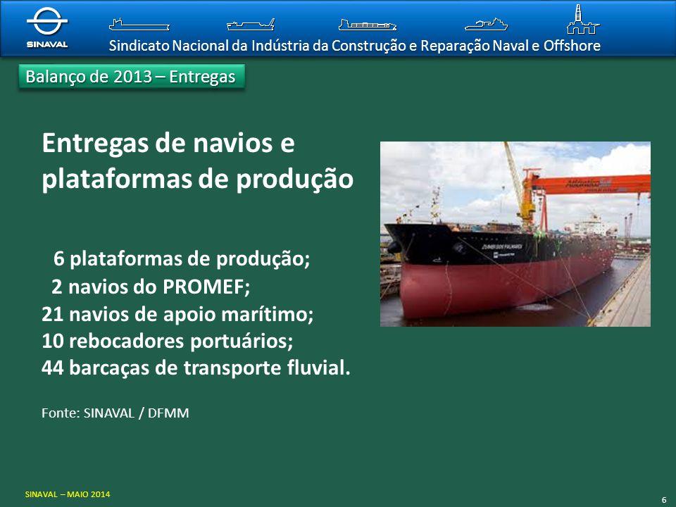 Sindicato Nacional da Indústria da Construção e Reparação Naval e Offshore Entregas de navios e plataformas de produção 6 plataformas de produção; 2 n