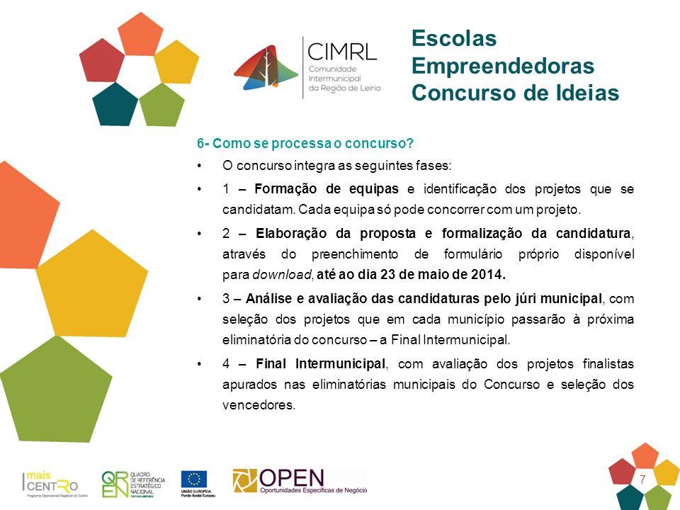 8 Escolas Empreendedoras Concurso de Ideias 7- Como se formalizam as candidaturas.