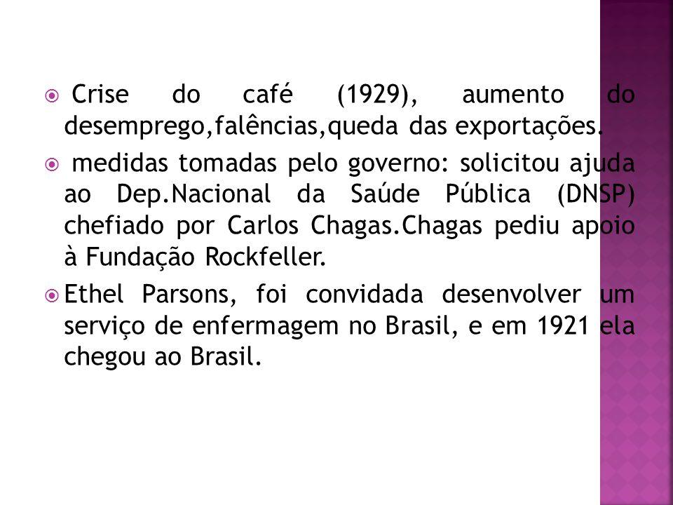  Crise do café (1929), aumento do desemprego,falências,queda das exportações.  medidas tomadas pelo governo: solicitou ajuda ao Dep.Nacional da Saúd