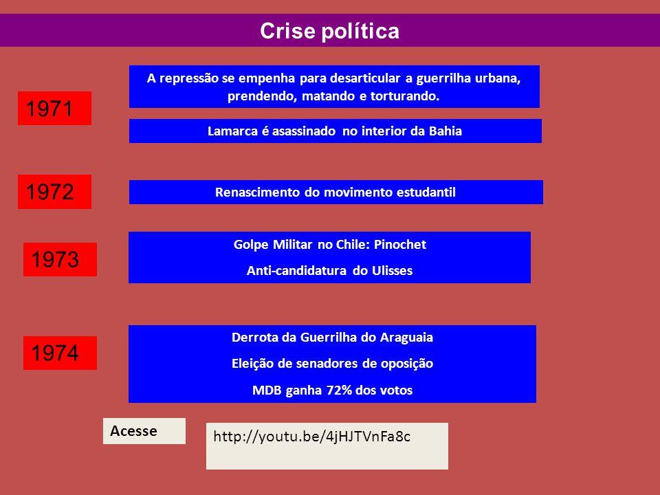 Crise política A repressão se empenha para desarticular a guerrilha urbana, prendendo, matando e torturando.