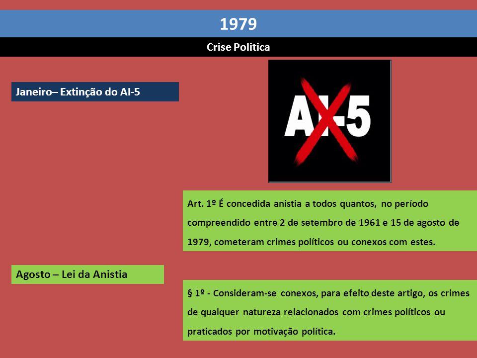 Janeiro– Extinção do AI-5 Agosto – Lei da Anistia 1979 Art.