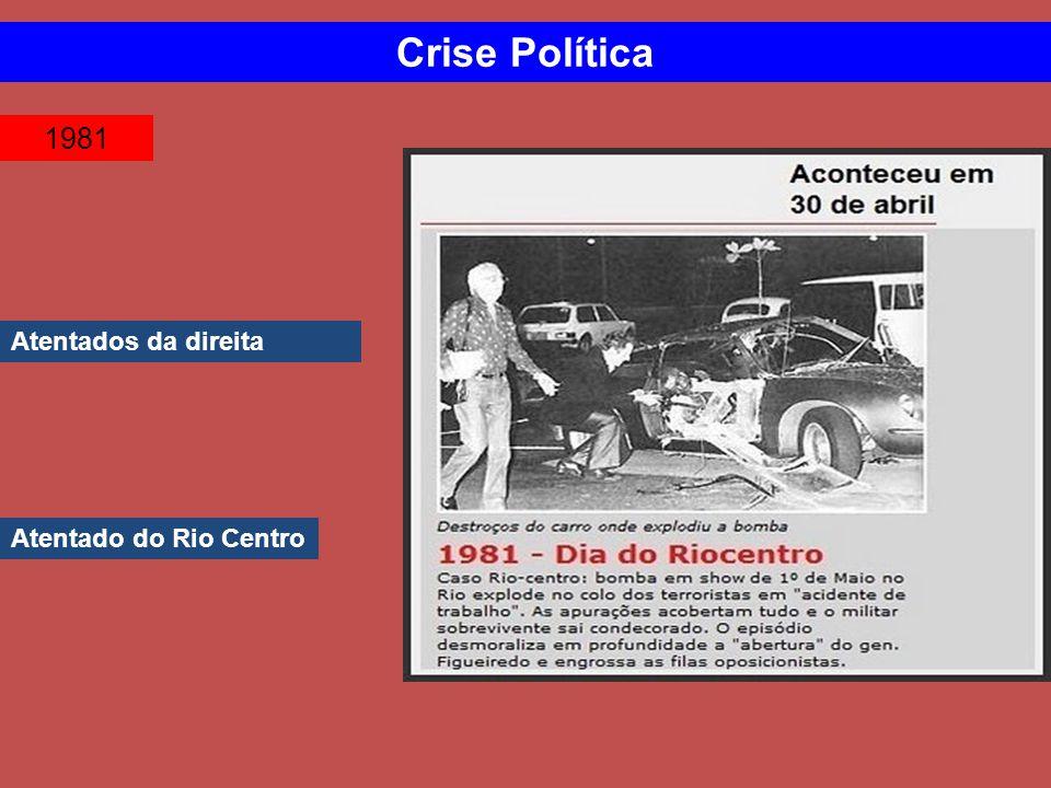 Atentados da direita Crise Política 1981 Atentado do Rio Centro