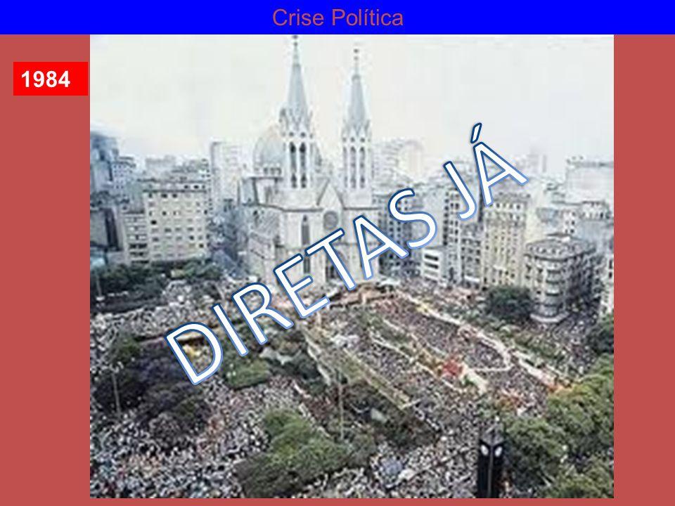 1984 Crise Política