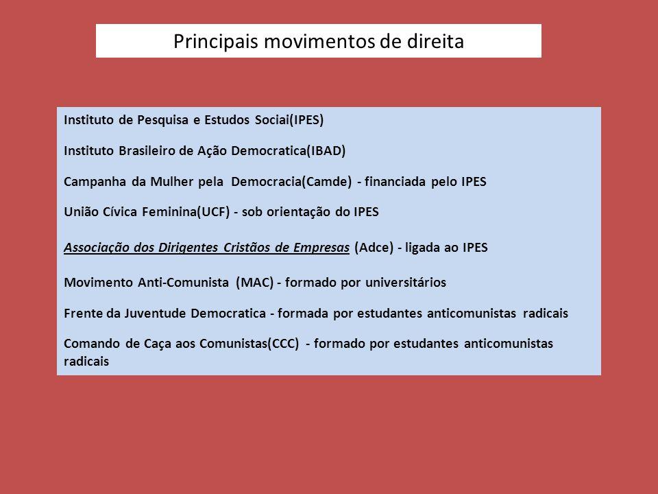 Principais movimentos de direita Instituto de Pesquisa e Estudos Sociai(IPES) Instituto Brasileiro de Ação Democratica(IBAD) Campanha da Mulher pela Democracia(Camde) - financiada pelo IPES União Cívica Feminina(UCF) - sob orientação do IPES Associação dos Dirigentes Cristãos de Empresas (Adce) - ligada ao IPES Movimento Anti-Comunista (MAC) - formado por universitários Frente da Juventude Democratica - formada por estudantes anticomunistas radicais Comando de Caça aos Comunistas(CCC) - formado por estudantes anticomunistas radicais