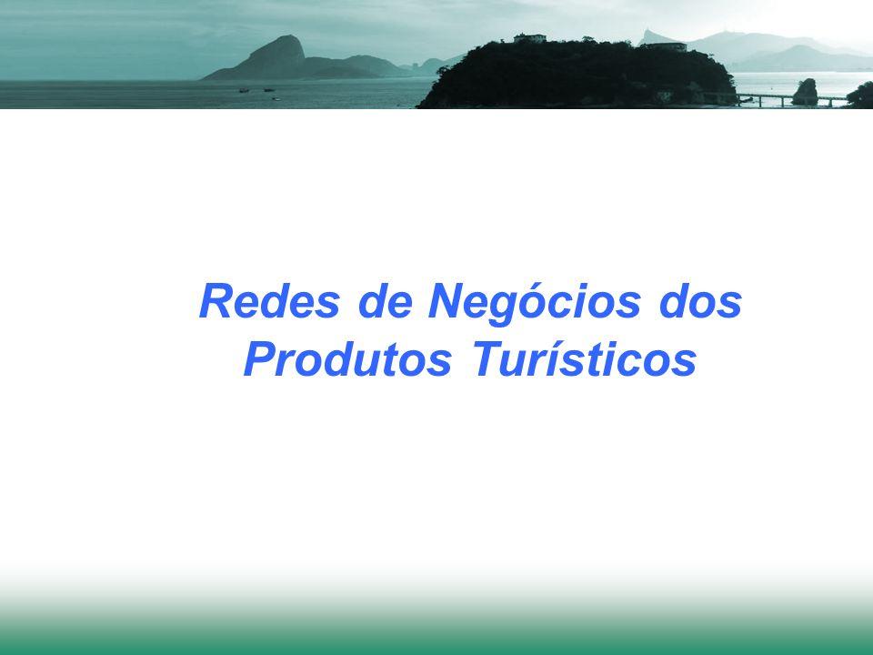 Redes de Negócios dos Produtos Turísticos
